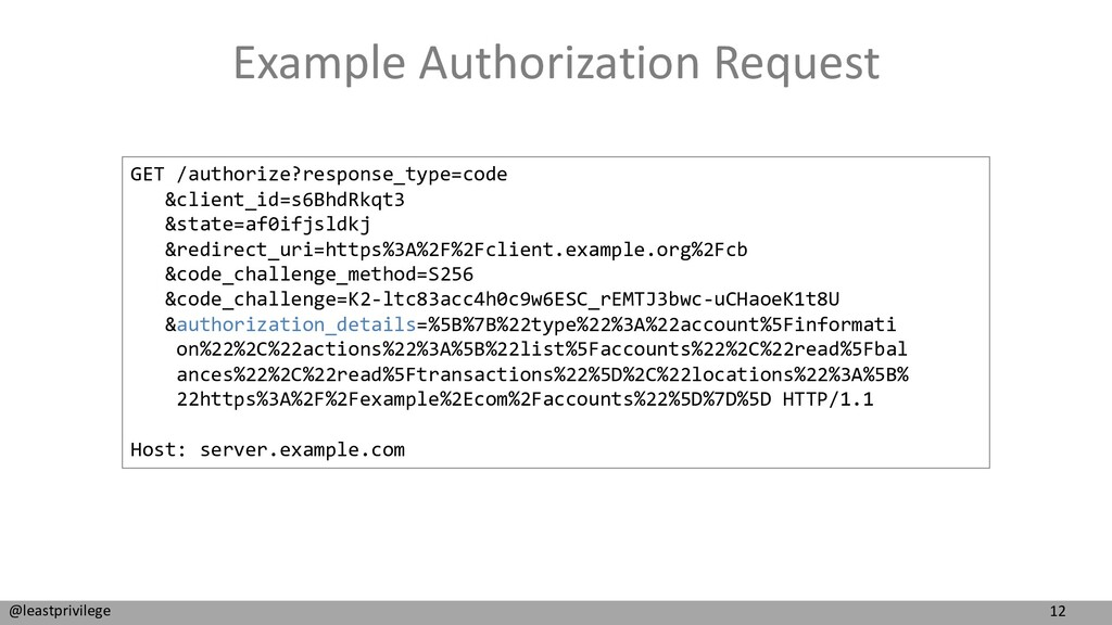 12 @leastprivilege Example Authorization Reques...