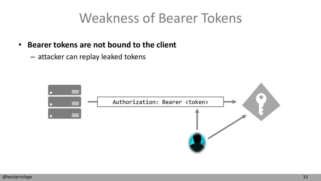 33 @leastprivilege Weakness of Bearer Tokens • ...