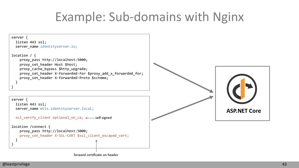 43 @leastprivilege Example: Sub-domains with Ng...