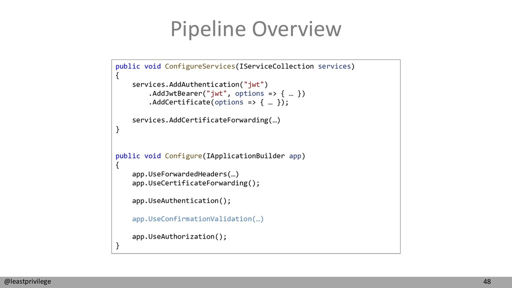 48 @leastprivilege Pipeline Overview public voi...
