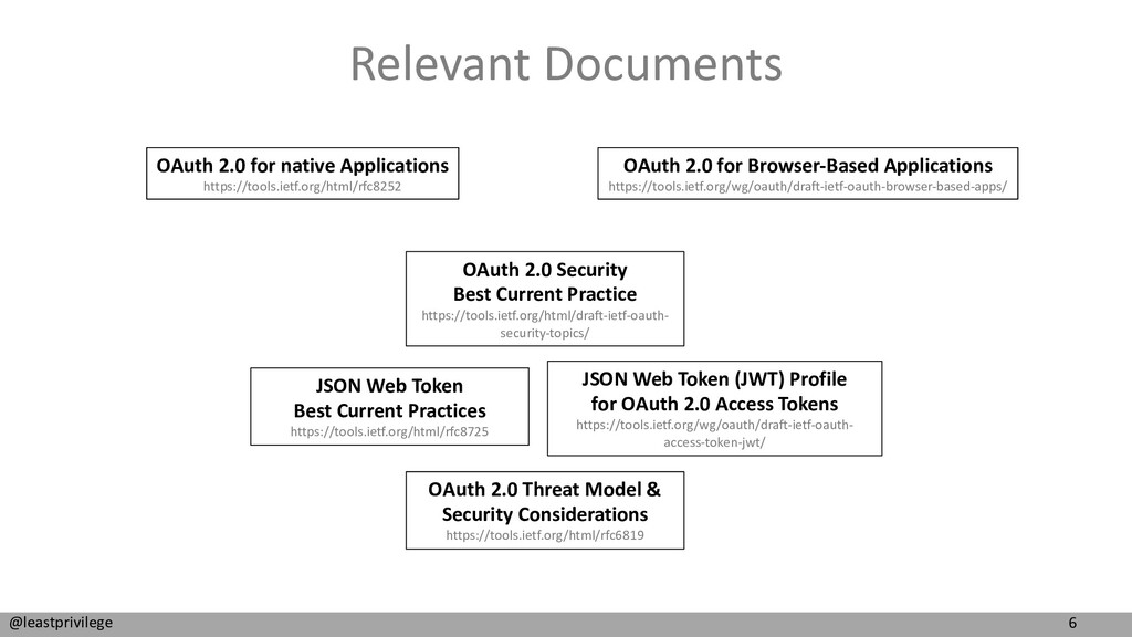 6 @leastprivilege Relevant Documents OAuth 2.0 ...