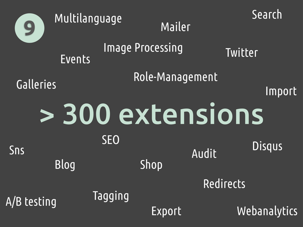 > 300 extensions Shop Blog Events Twitter Multi...