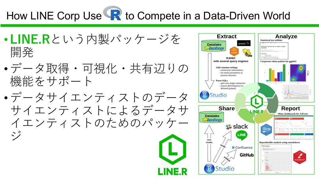 How LINE Corp Use to Compete in a Data-Driven W...