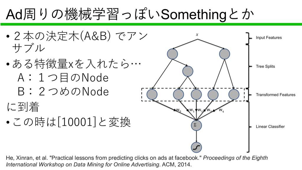 Ad  Something • N B A • 0 () () • 1 &...