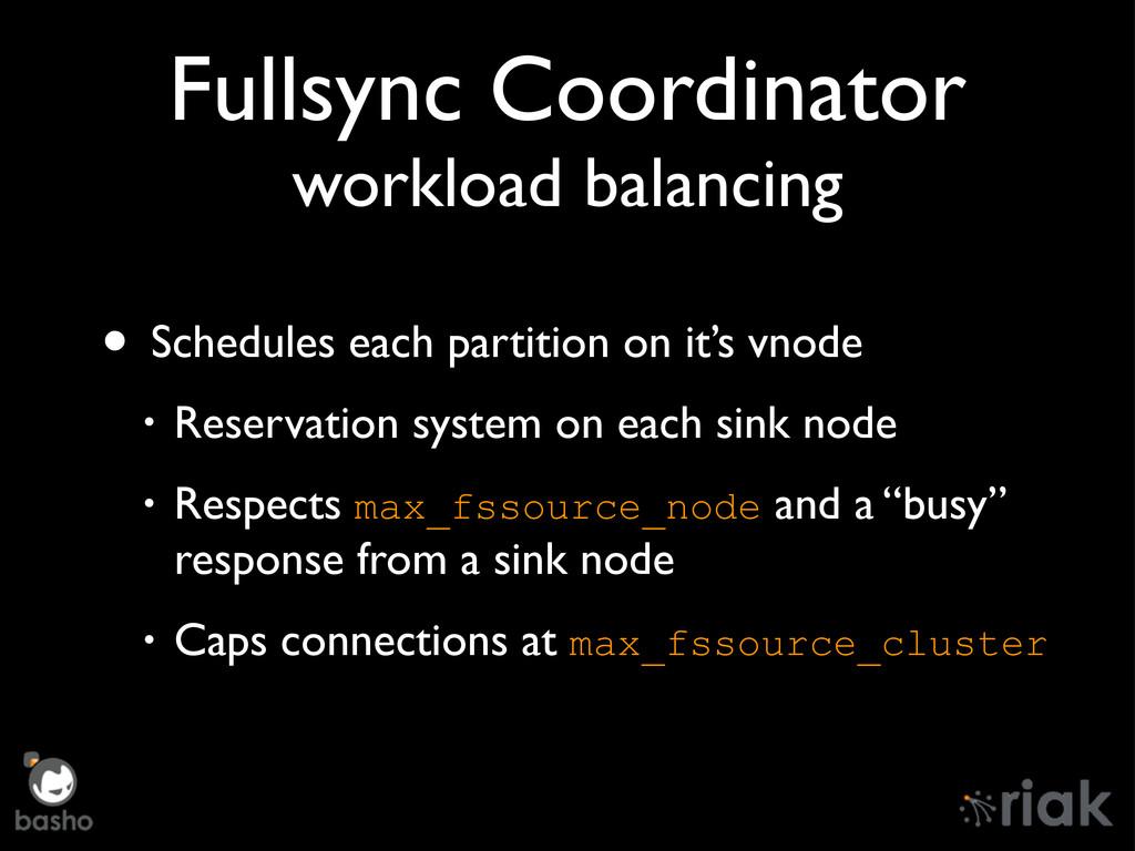 Fullsync Coordinator workload balancing • Sched...