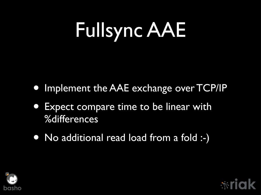 Fullsync AAE • Implement the AAE exchange over ...