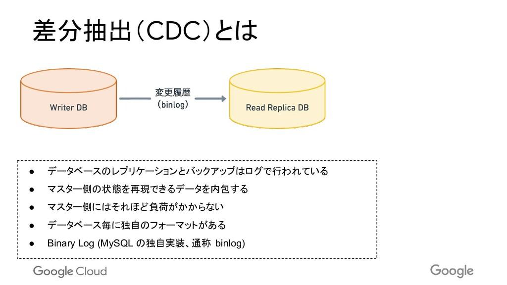 差分抽出(CDC)とは ● データベースのレプリケーションとバックアップはログで行われている ...
