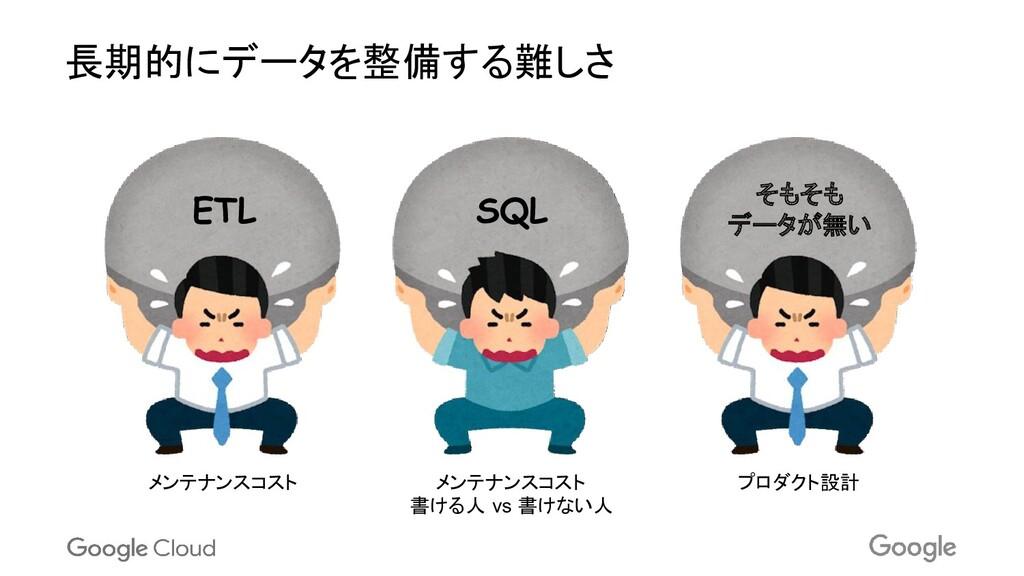 長期的にデータを整備する難しさ ETL SQL そもそも データが無い メンテナンスコスト メ...