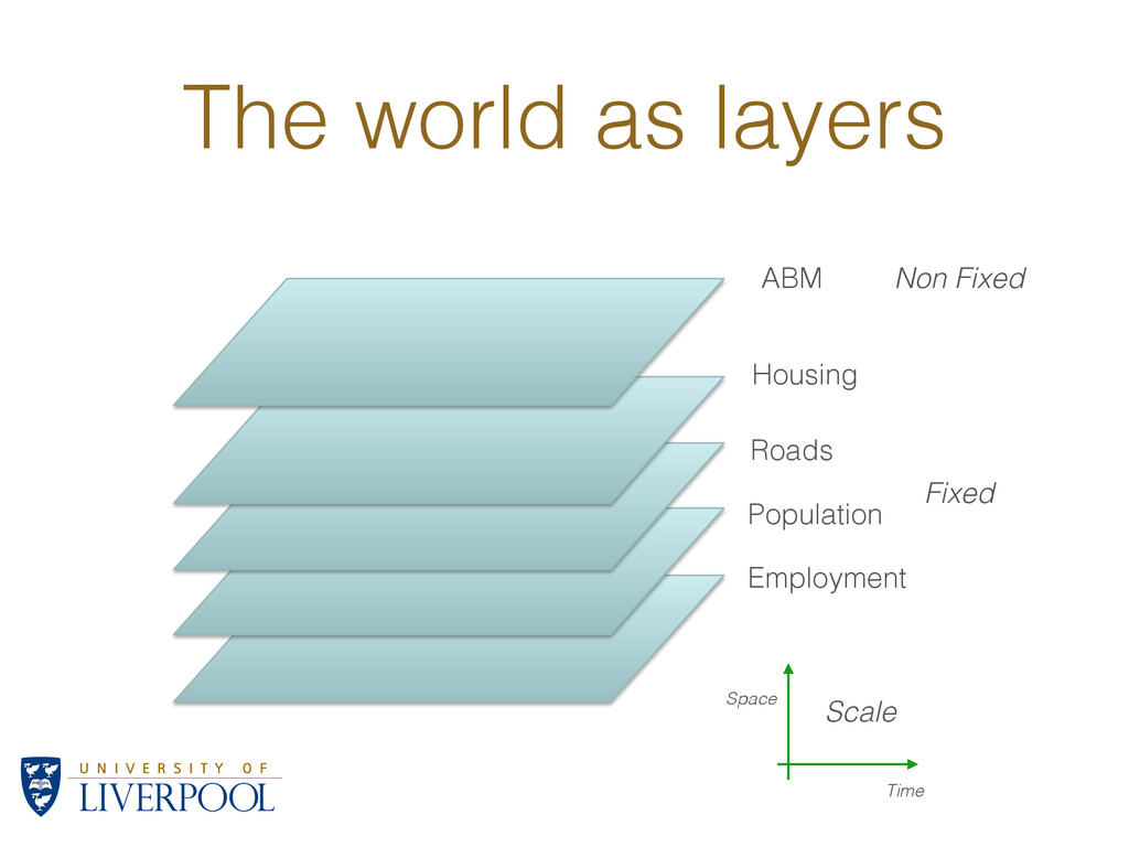 The world as layers Employment Population Roads...