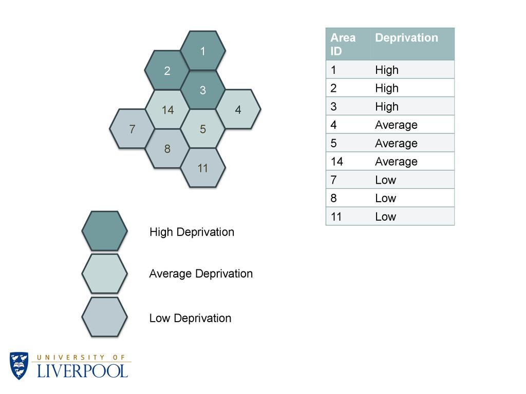 2 3 1 14 5 8 4 11 7 High Deprivation Average De...