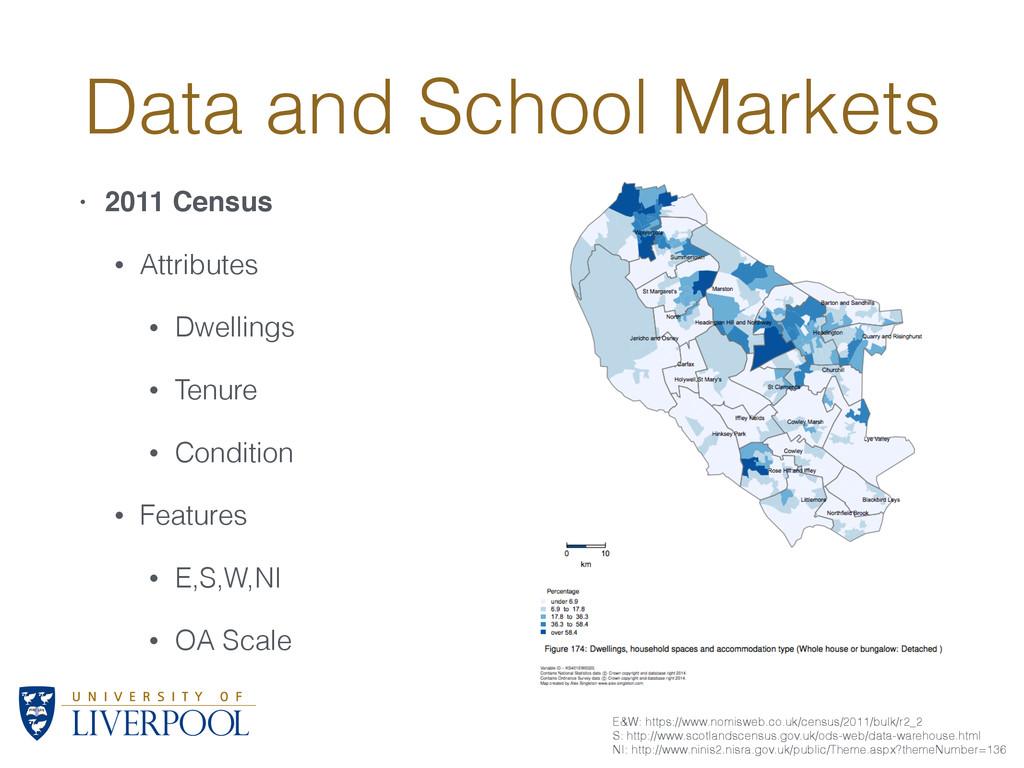 Data and School Markets • 2011 Census • Attribu...