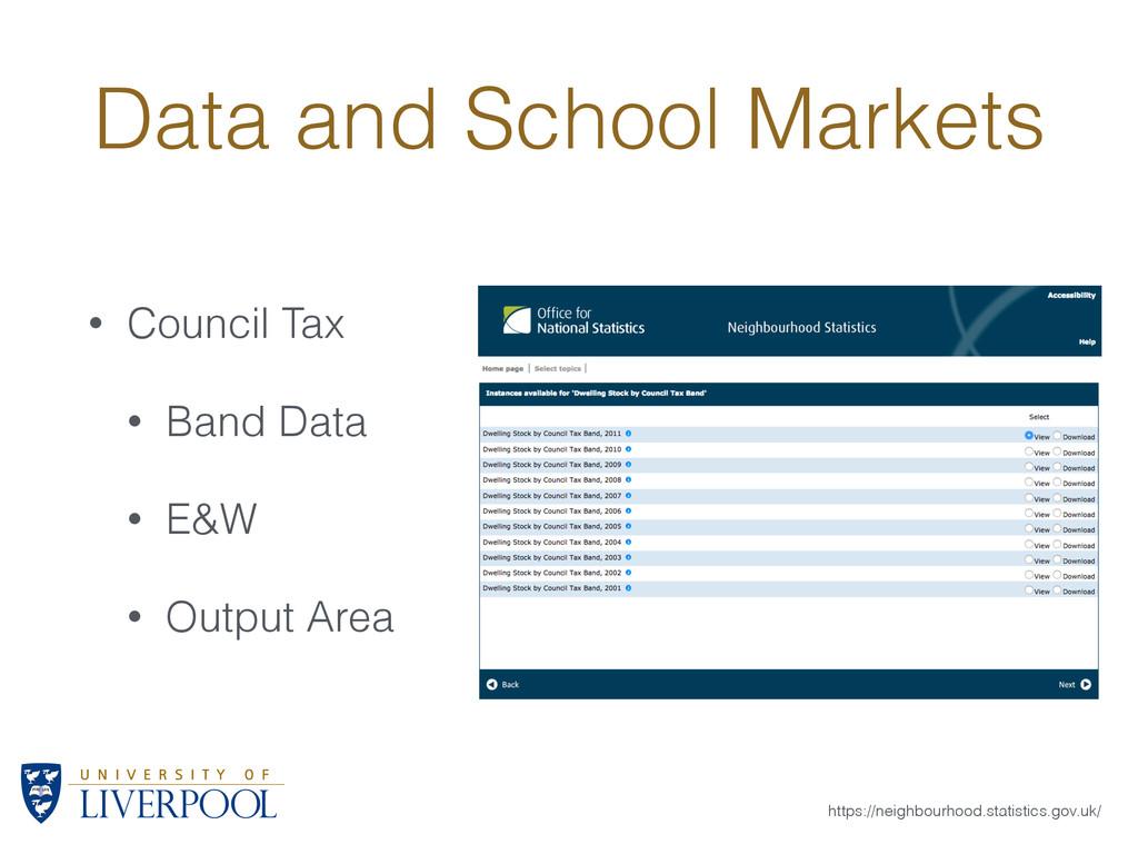 Data and School Markets • Council Tax • Band Da...
