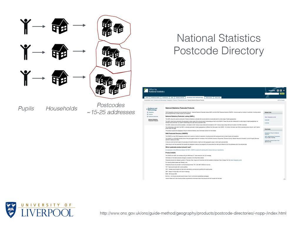 Pupils Households Postcodes ~15-25 addresses ht...
