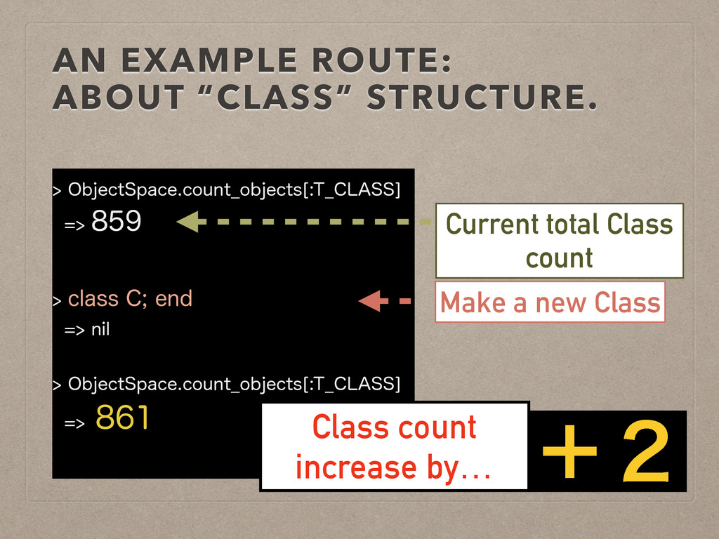"""AN EXAMPLE ROUTE: ABOUT """"CLASS"""" STRUCTURE. ! ..."""