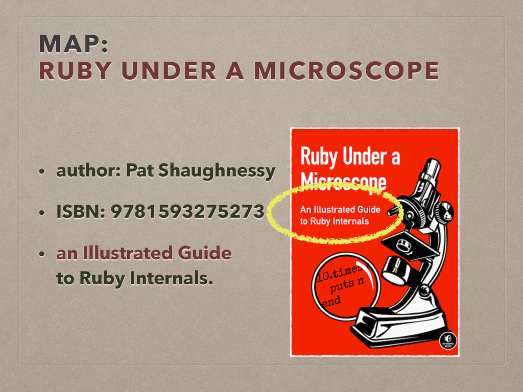 MAP: RUBY UNDER A MICROSCOPE • author: Pat Shau...