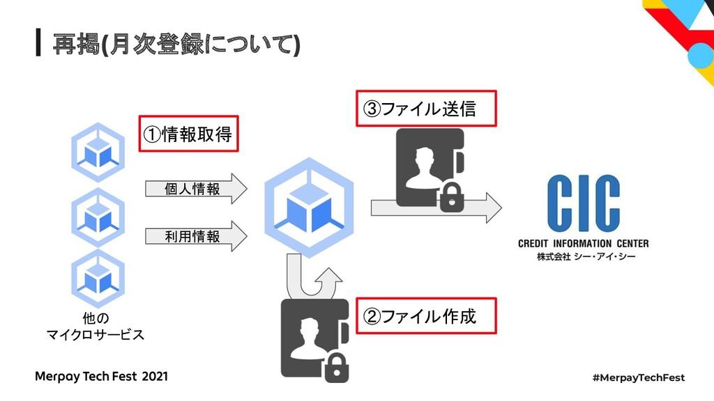 #MerpayTechFest 再掲(月次登録について) 個人情報 利用情報 ①情報取得 ②フ...