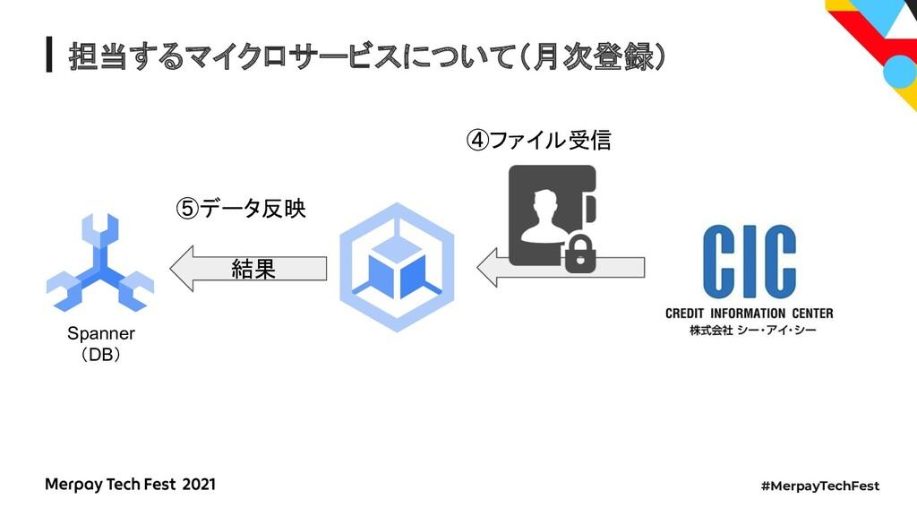 #MerpayTechFest 担当するマイクロサービスについて(月次登録) ④ファイル受信 ...