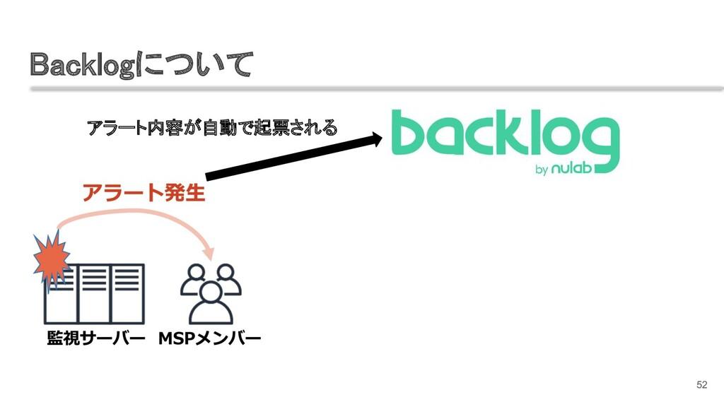 Backlogについて 52 アラート内容が自動で起票される