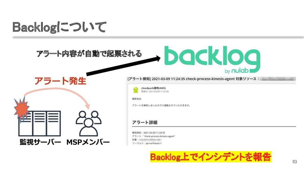Backlogについて 53 アラート内容が自動で起票される Backlog上でインシデン...