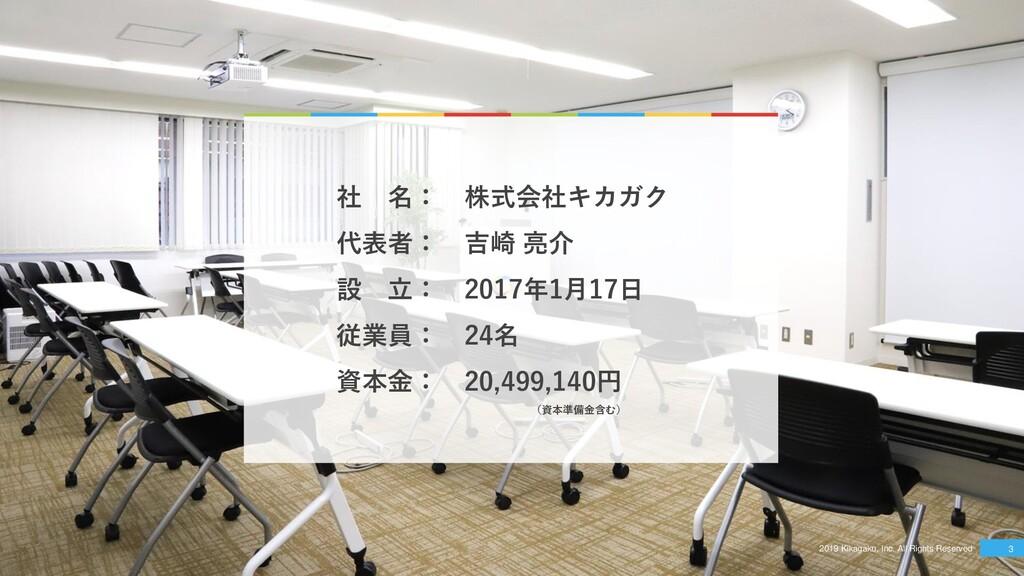 2019 Kikagaku, Inc. All Rights Reserved 3 社 名: ...