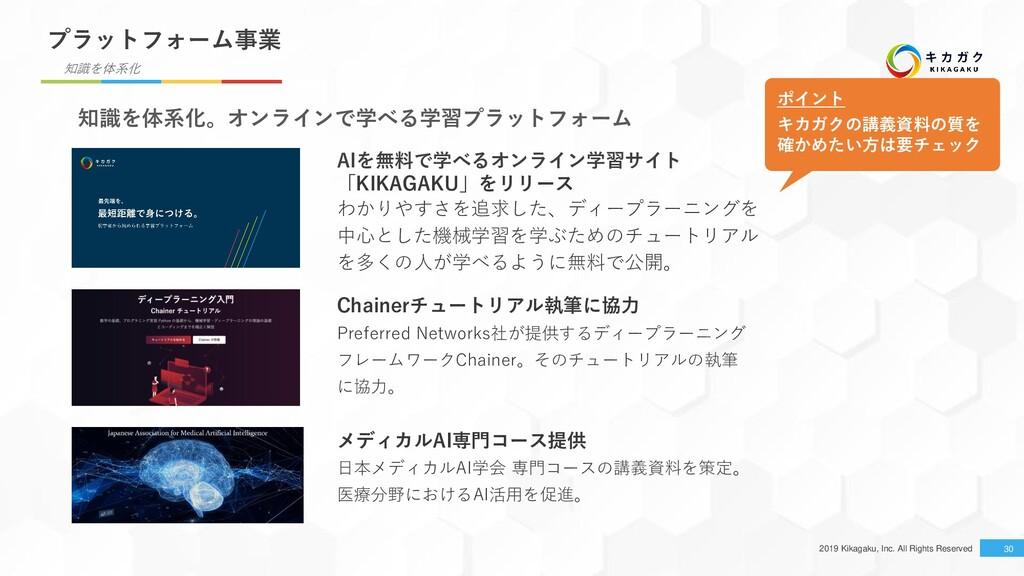 2019 Kikagaku, Inc. All Rights Reserved 30 知識を体...