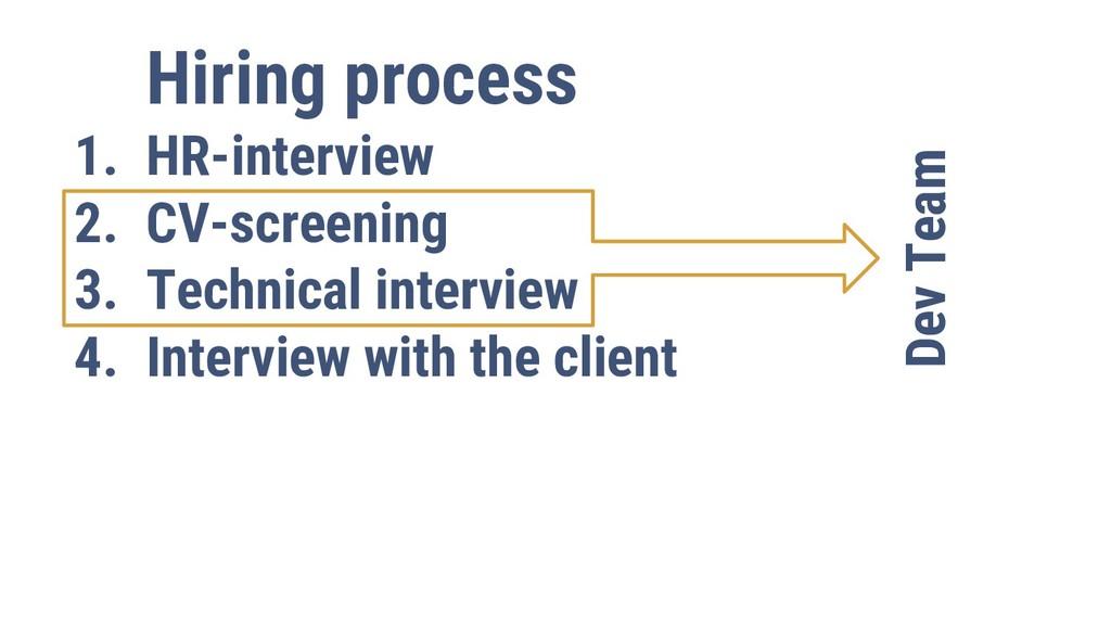 7 Hiring process 1. HR-interview 2. CV-screenin...