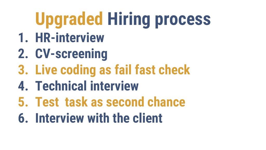 Upgraded Hiring process 1. HR-interview 2. CV-s...