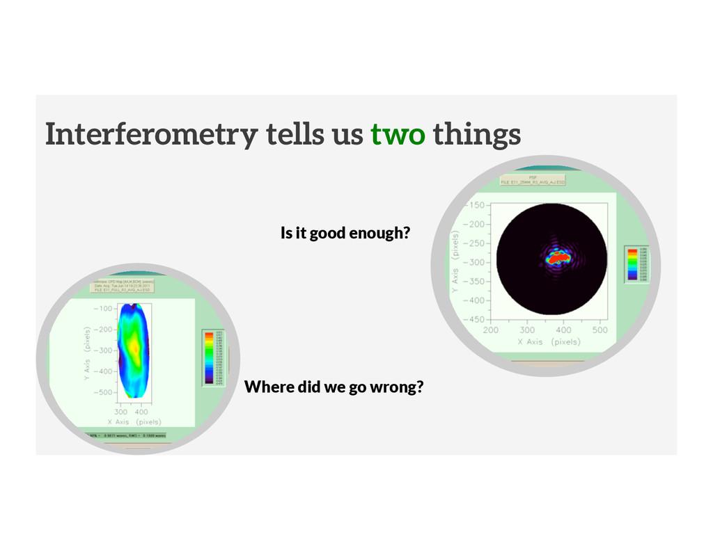 Interferometry tells us two things Where did w...