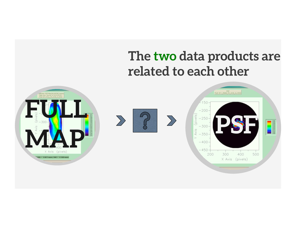PSF FULL MAP The two data products are relate...