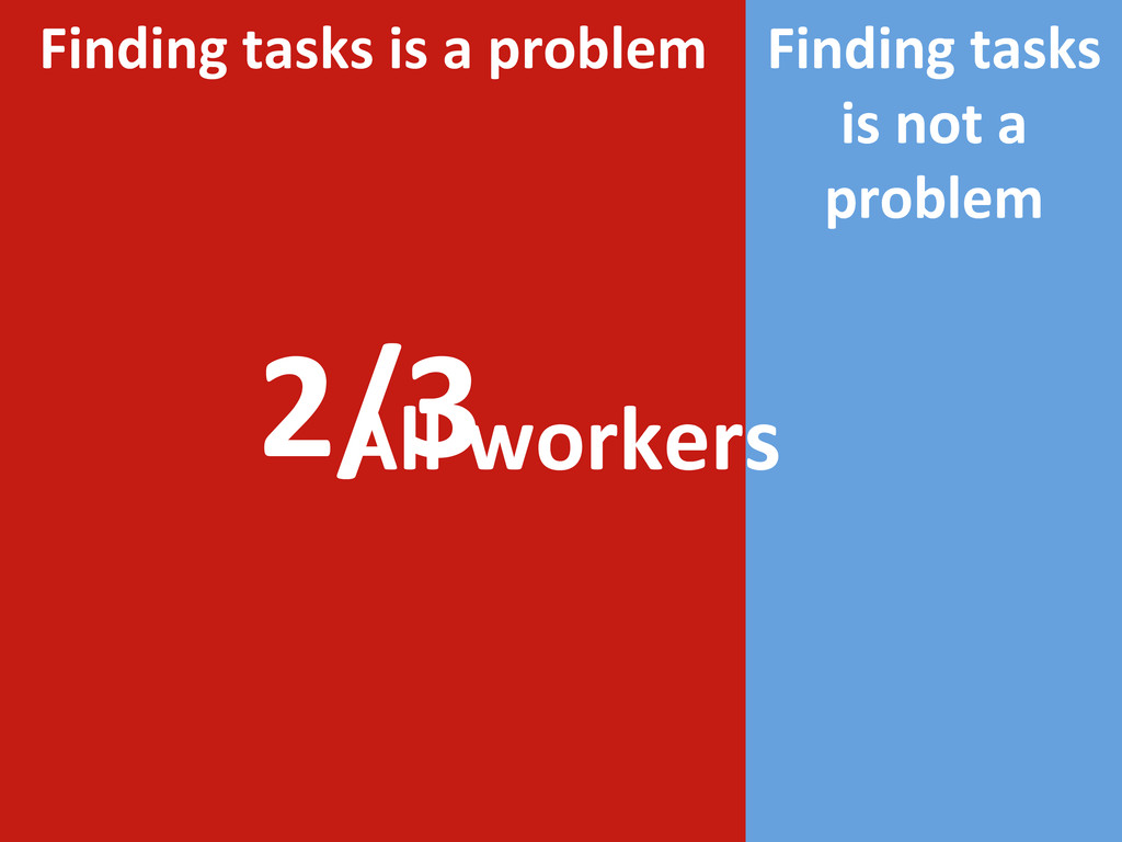 Finding tasks is a problem  2/3...