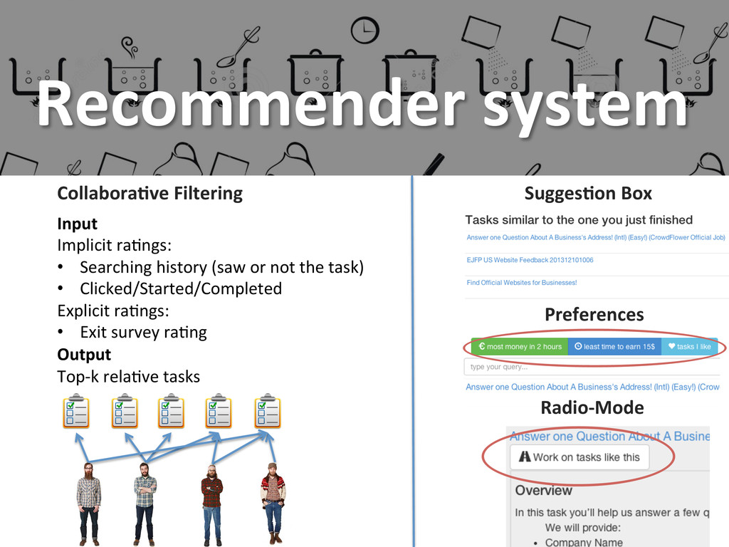 Recommender system  Sugges-on Box  ...