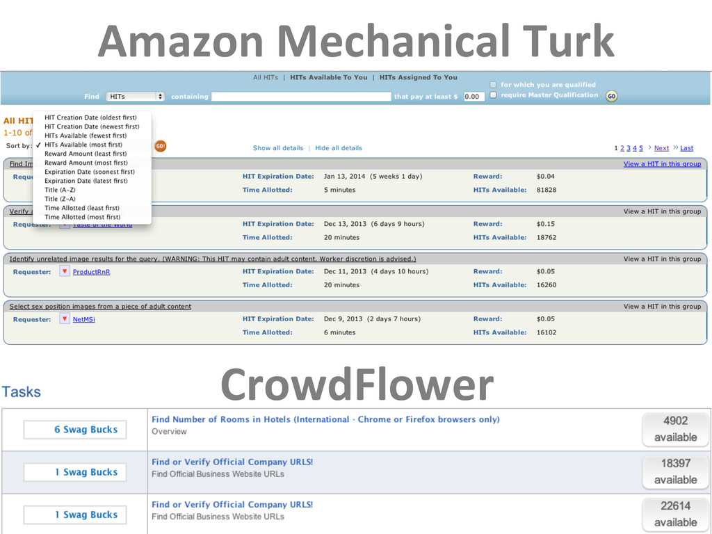 Amazon Mechanical Turk  CrowdFlower