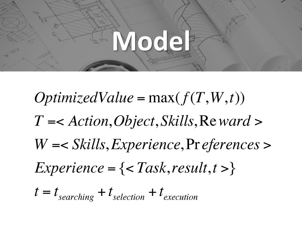 Model  OptimizedValue = max( f (T,W,t)) T =<...