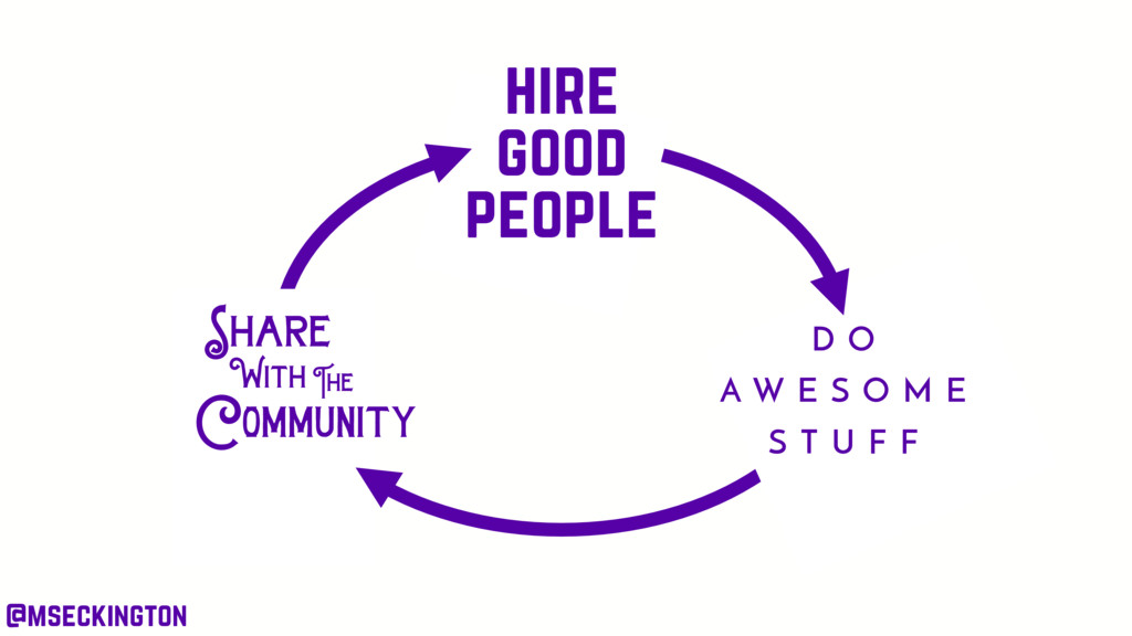 hire good people D O A W E S O M E S T U F F Sh...