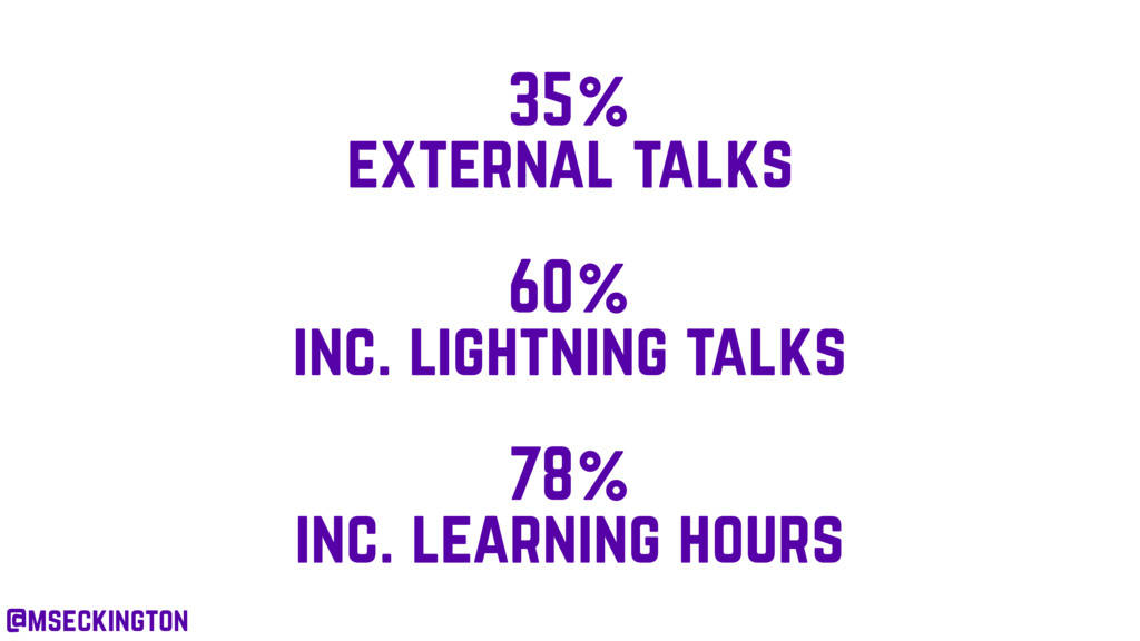 35% external talks 60% inc. lightning talks 78%...