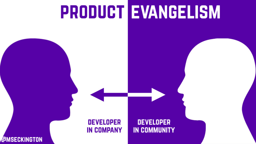 product developer in community developer in com...