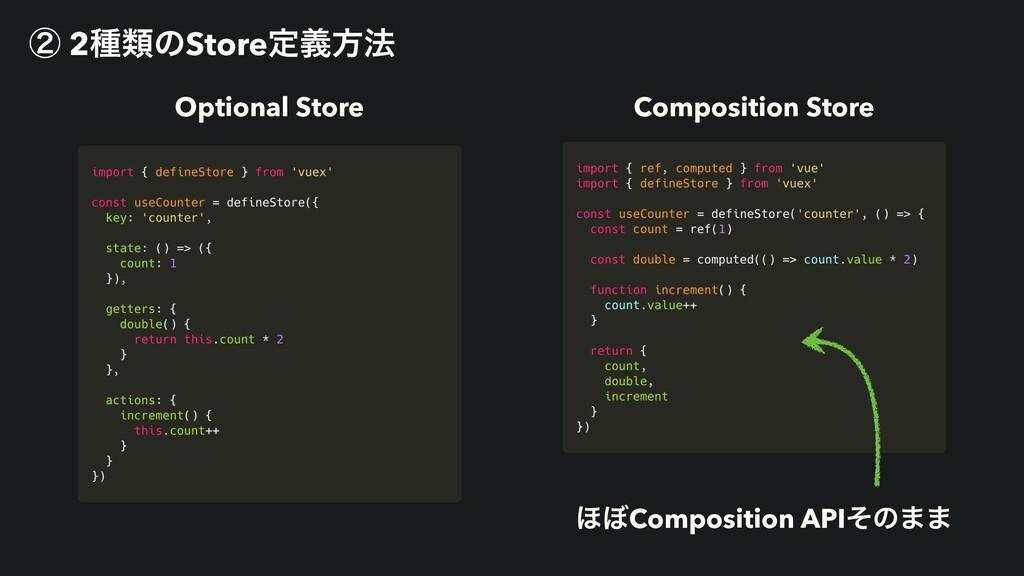 Optional Store Composition Store ΄΅Composition ...
