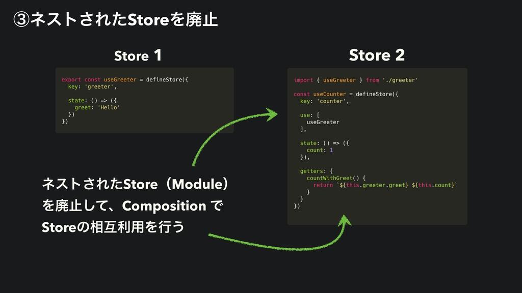 Store 1 Store 2 ωετ͞ΕͨStoreʢModuleʣ Λഇࢭͯ͠ɺCompo...
