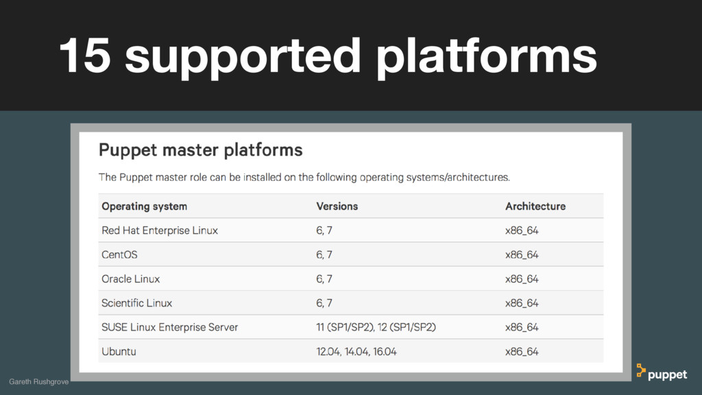 Gareth Rushgrove 15 supported platforms