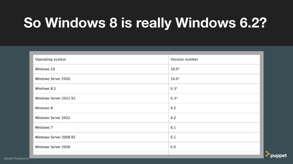 Gareth Rushgrove So Windows 8 is really Windows...