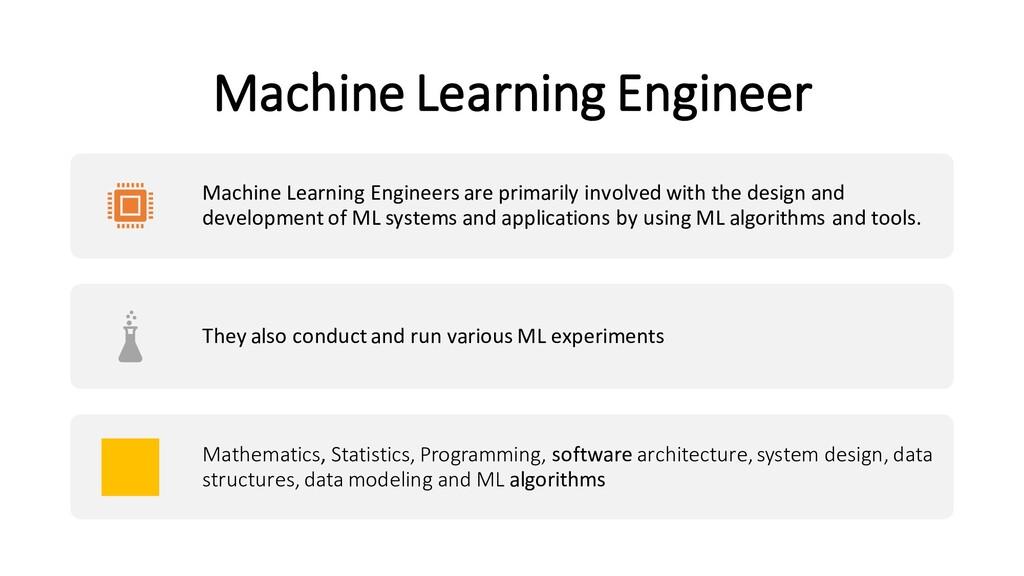 Machine Learning Engineer Machine Learning Engi...