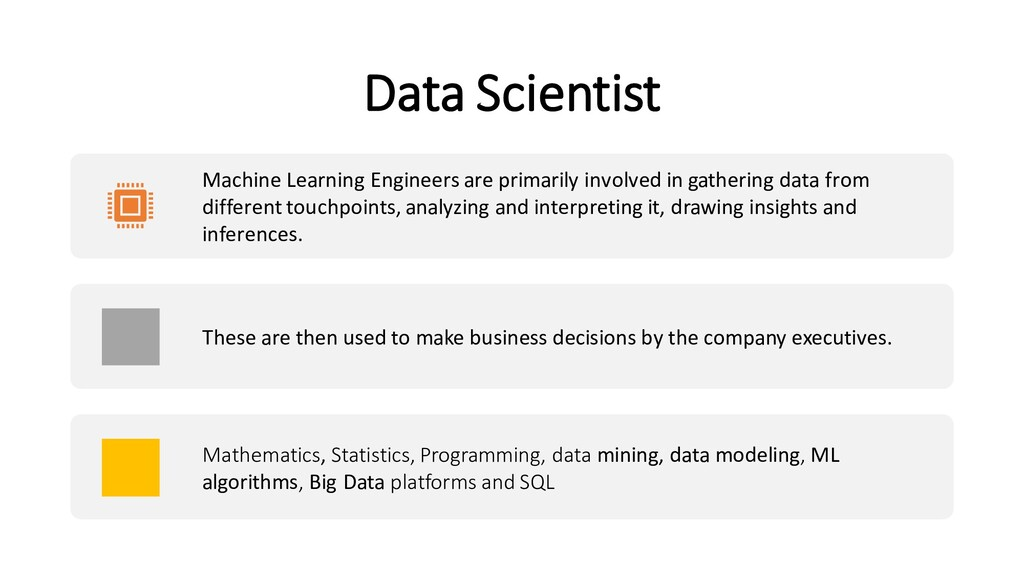 Data Scientist Machine Learning Engineers are p...