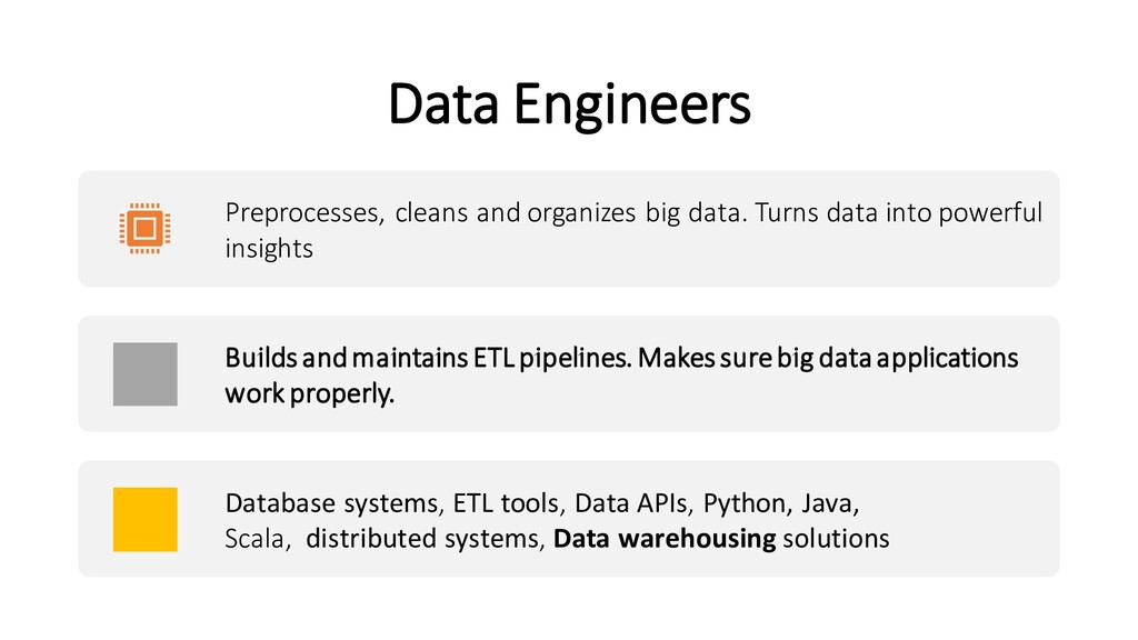 Data Engineers Preprocesses, cleans and organiz...