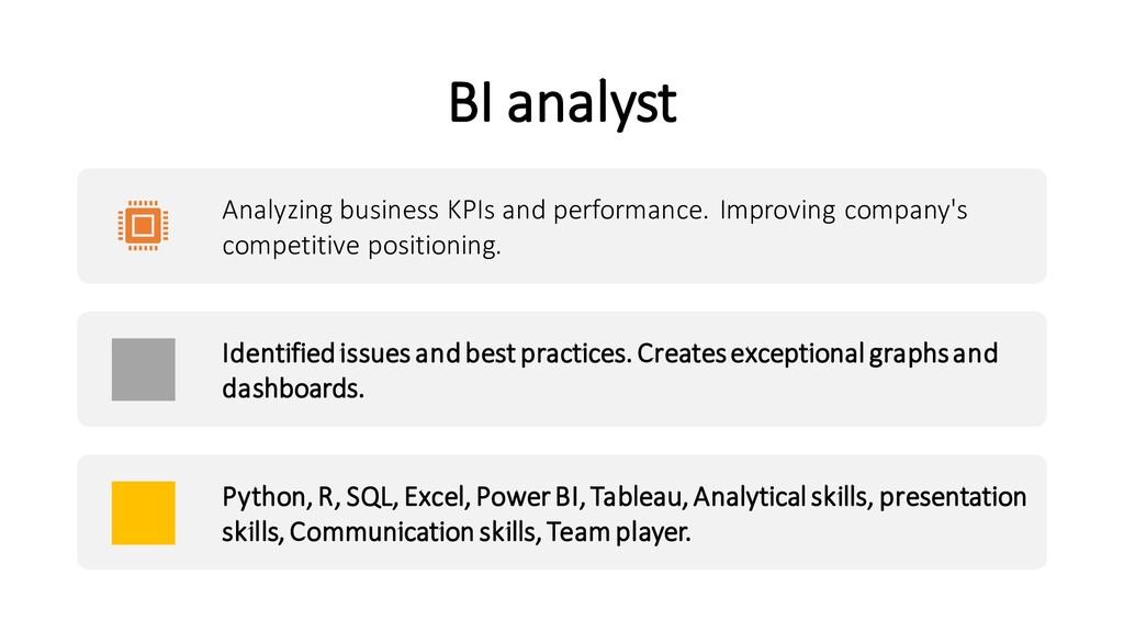 BI analyst Analyzing business KPIs and performa...