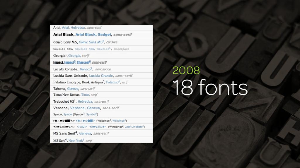 2008 18 fonts