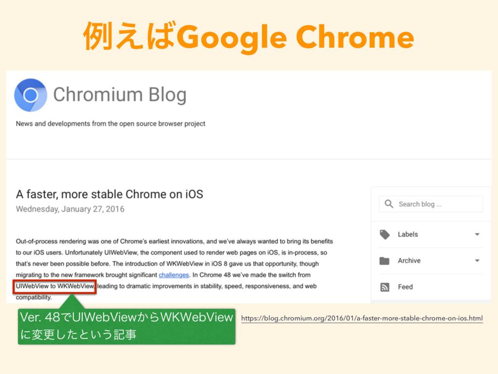 ྫ͑Google Chrome https://blog.chromium.org/2016...