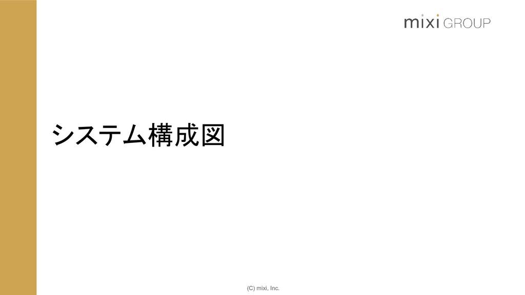 (C) mixi, Inc. システム構成図