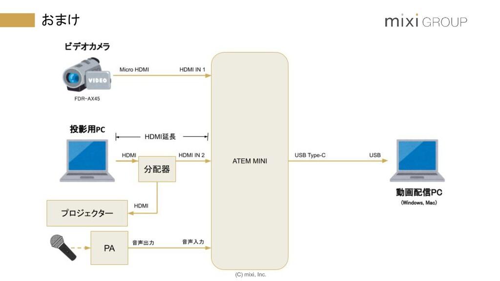 (C) mixi, Inc. おまけ (C) mixi, Inc.