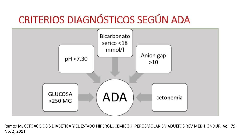 CRITERIOS DIAGNÓSTICOS SEGÚN ADA Ramos M. CETOA...