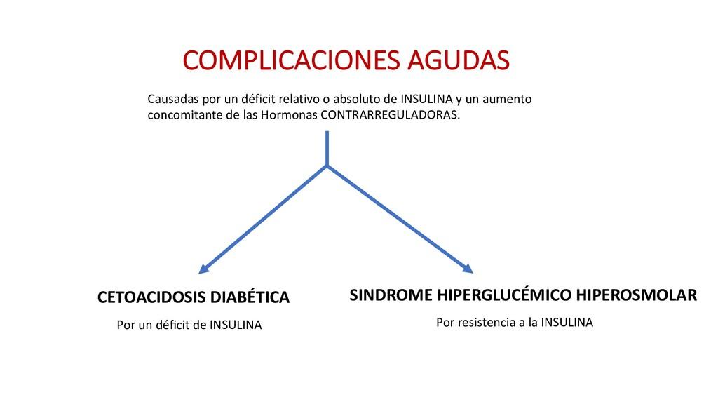 COMPLICACIONES AGUDAS CETOACIDOSIS DIABÉTICA SI...